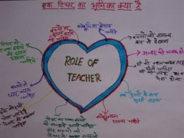 role of teacher mindmap foto 3