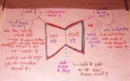 why read mindmap foto 4